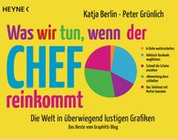Katja  Berlin, Peter  Grünlich - What We Do When the Boss Comes in