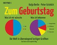 Katja  Berlin, Peter  Grünlich - Zum Geburtstag