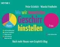 Peter  Grünlich, Wanda  Friedhelm - Wo wir benutztes Geschirr hinstellen